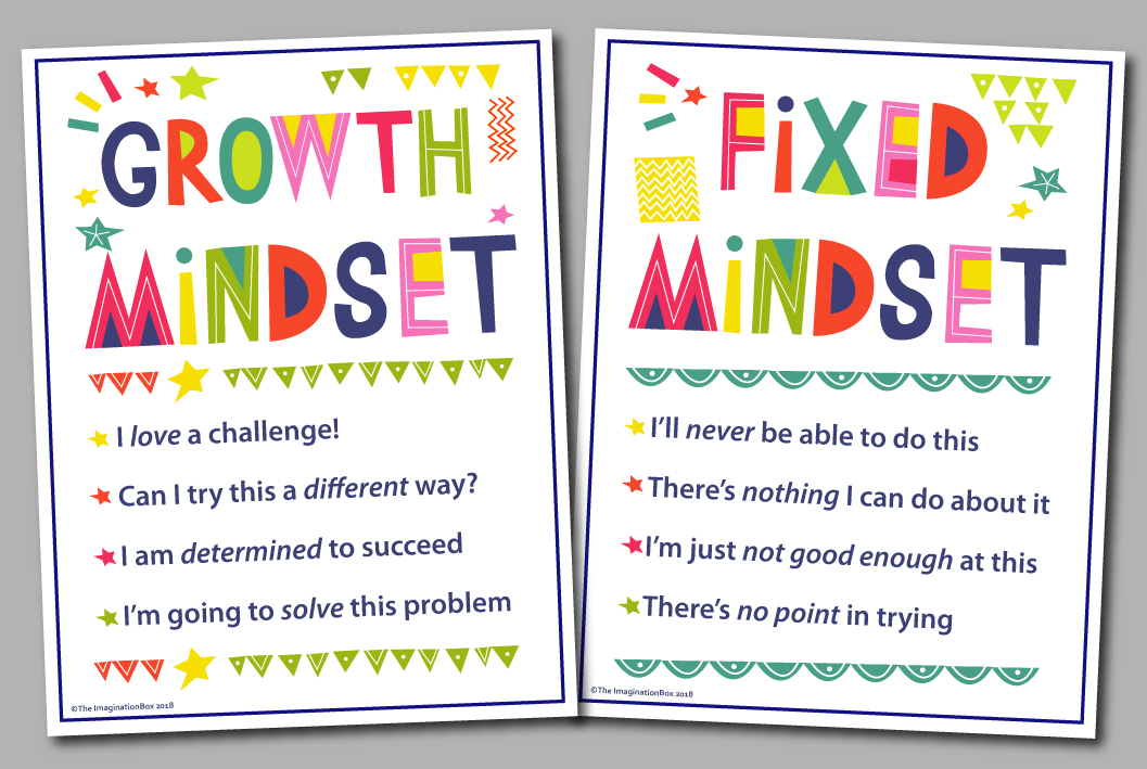 Free Growth Mindset Posters for the Classroom and Homeschool